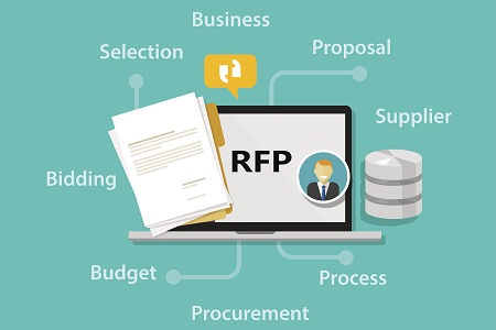 Understanding the RFP Process